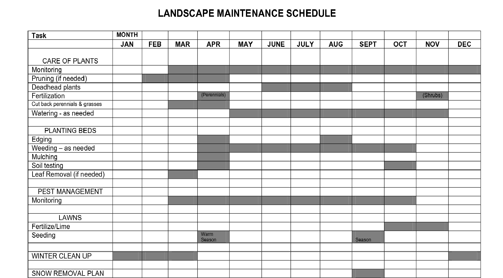 Garden maintenance spreadsheet garden ftempo for Gardening and maintenance