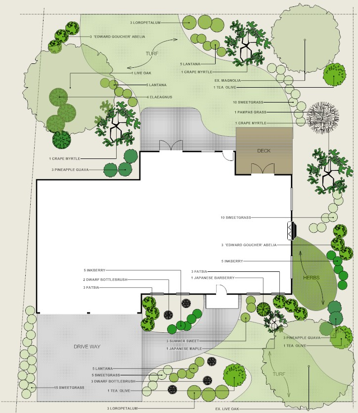 garden design software free australia dating Welcome to plan-a-garden email plan-a-garden lets you create garden design plans for anything from a patio-side container garden to your whole yard.