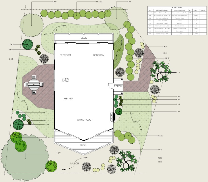 Landscape plan sample landscape plans and garden plans for Residential landscape plan