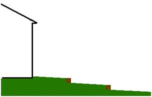 garden grading level