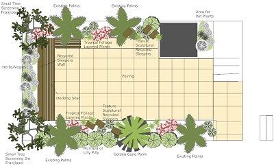 Tropical Garden Design Plan Japanese Plans