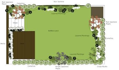 Delighful Garden Design Sydney And By Bell Landscapes Y Inside Ideas