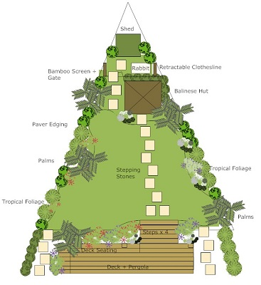 Brisbane landscape plans garden designs brisbane for Qld garden design ideas