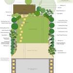 Landscape Design001