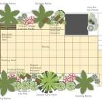 garden plans Design
