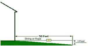 garden slope