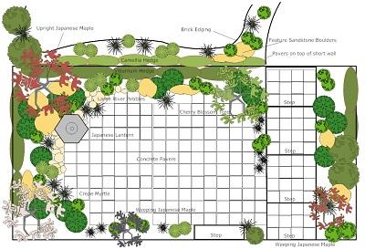 Hobart Landscape Design Hobart Landscaping Garden Ideas Garden Plans